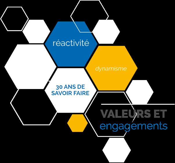valeurs_engagements